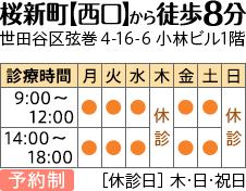 桜新町【西口】から徒歩8分〈診療時間〉月・火・水・金・土[午前]9:00~12:00[午後]14:00~18:00 予約制
